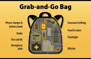 Having a few items on hand could help you survive until you reach safety